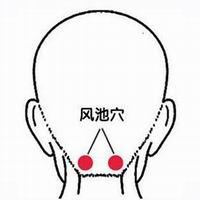 经验穴治颈椎病颈痛