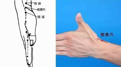 中医针刺戒烟常用的穴位